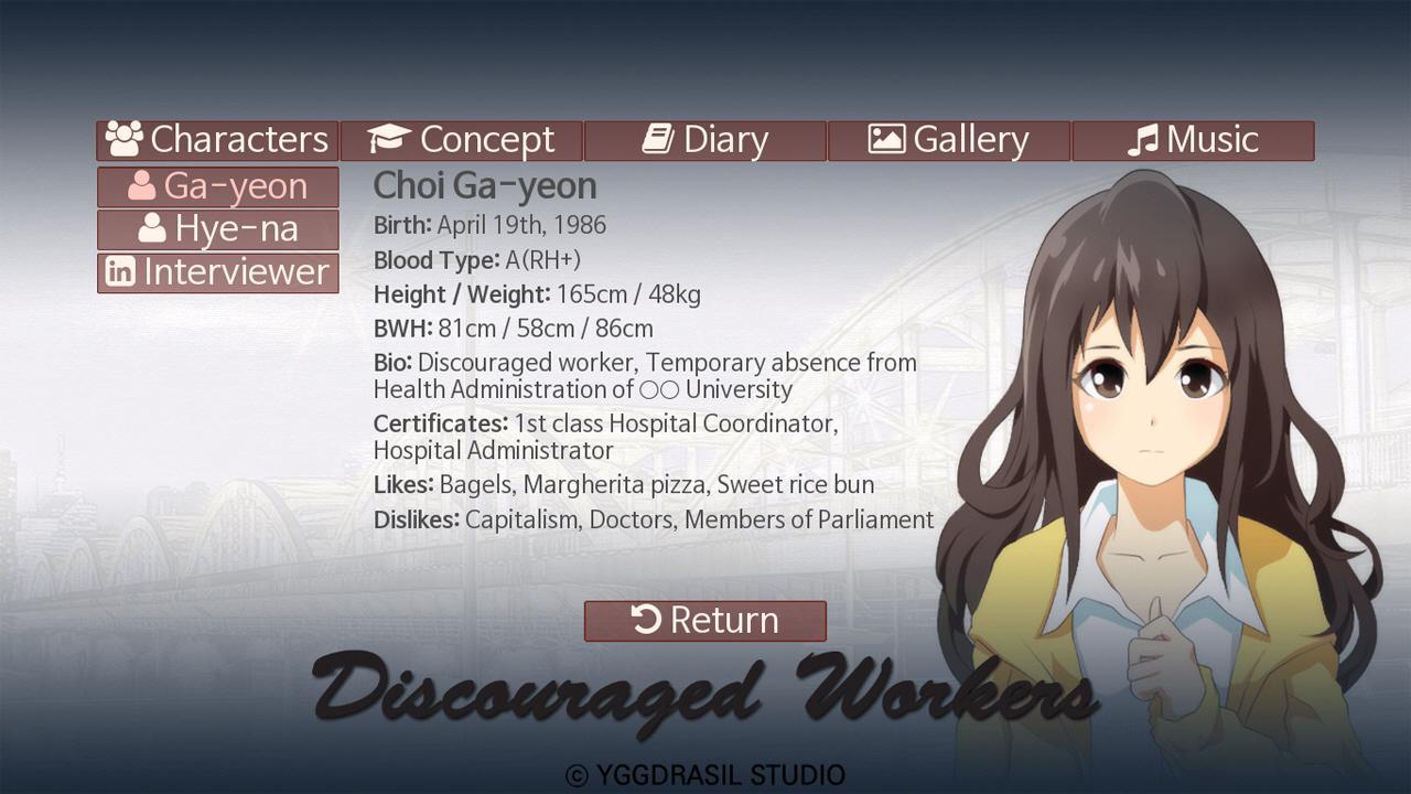 Screenshot of Discouraged Workers Demo